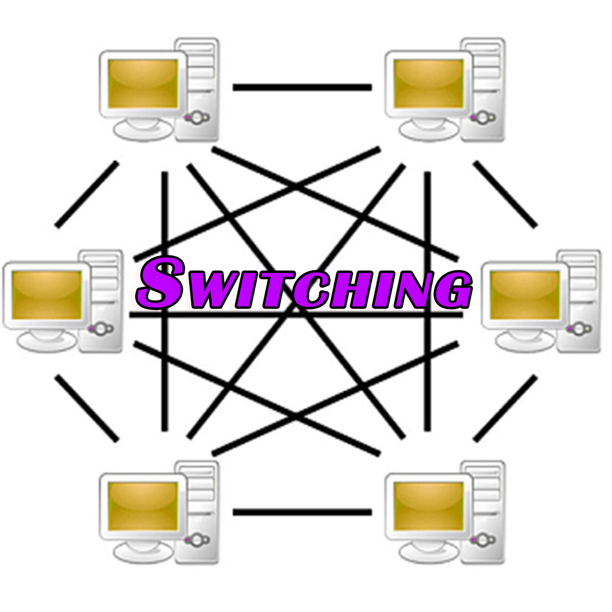 Switching & Topology