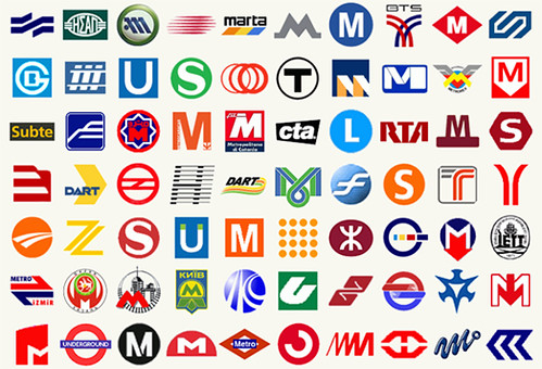 What is Logos